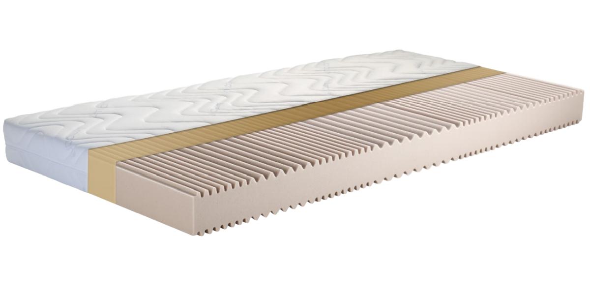 matratzen 120x200 cm online kaufen homeline1 der m bel onlineshop f r preisbewusste. Black Bedroom Furniture Sets. Home Design Ideas